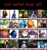 My Horror Movie Cast Meme by thearist2013