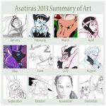 Asatira's Summary of Art 2013 by Asatira