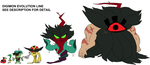 Digimon adoptable: Evolution Line A (open) by SonicLover1523