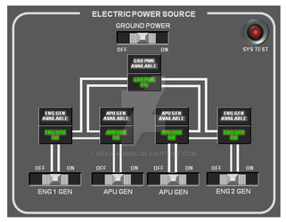 Electric Power Source panel by adanhamidu