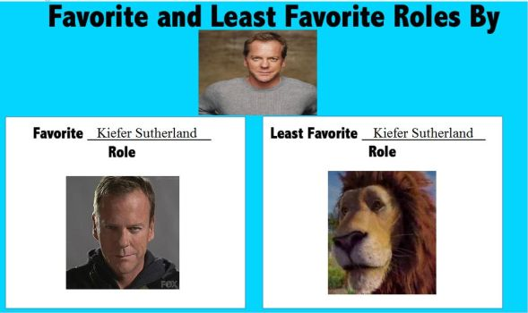 Favorite/Least Favorite Kiefer Sutherland Roles by JasonPictures