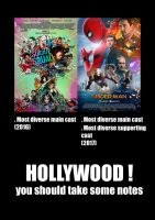 Diversity in Comic Book movies by JMK-Prime