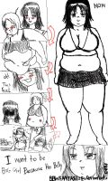 She gain weight because by TheBellyBloom