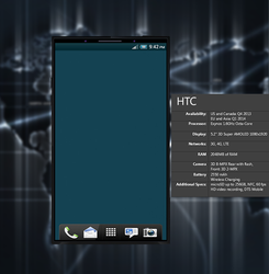Concept HTC phone by richluk