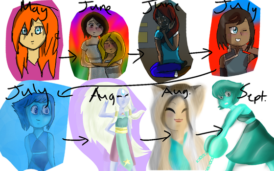 How much I improved : From May-Sept. : Humans by Aquamarine748