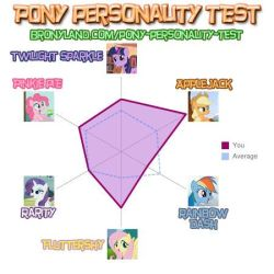 I Gotta Agree With This Test :'D by Mattpwnsall