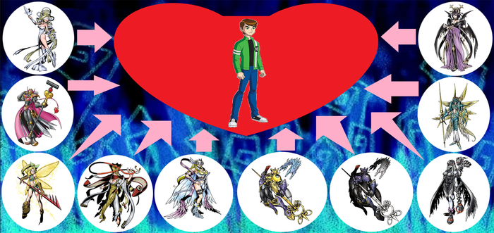 BEN 10's DIGIMON HAREM PART 3 by crossover-619