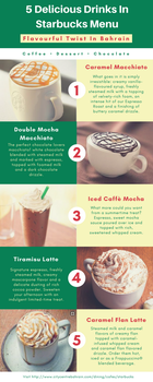 Best Delicious Drinks at Starbucks by zarah1005
