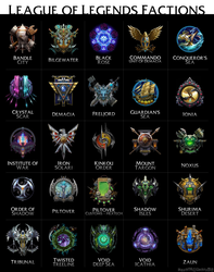 League of Legends Factions by 1j9e8p7
