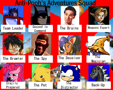 My Anti Pooh's Adventure Squad: Team One by monkeyhero0