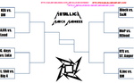 Metallica March Madness by picklegal1