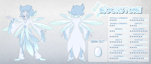 Moonstone Character Sheet by iPhysik