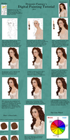 Digital Painting Tutorial by Spinning-Jenny