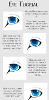 Eye Tutorial by CrazyK913
