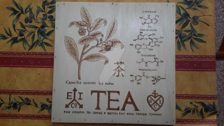 DIY Tea Box - Top cover by CPSCorporation