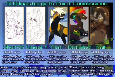 Point Commission Prices-2016 by SEGAmastergirl