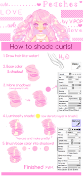 Curl Shading Tutorial ! by ViPOP
