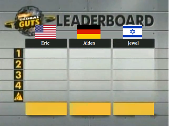 Eric (USA) Vs Aiden (GER) Vs Jewel (ISR) by ShiningArmorPony3