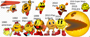 Pac-Man over the years by SuperStarfy2002