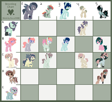 Breeding Chart (OPEN REDUCED) by crooked-misty
