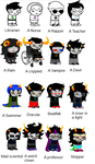 Homestuck According To My Grandma by Lolalilacs