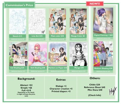 New Price Chart 2018 (ABDL) by Muy-x
