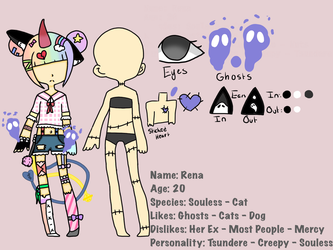 OC: Rena-Chii (Character Map) by CoffeeXBearr