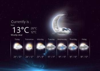Realistic Weather Forecast 2 for xwidget by Jimking