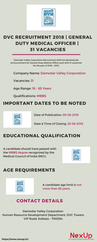 DVC Recruitment 2018 | General Duty Medical Office by nexupgovtjobs