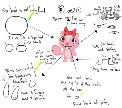 Basic HTF style tutorial by H-T-F