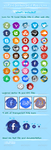 Paint Strokes Social Media Icons by jcroxas