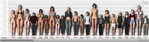 Domina's Valley 15 - Height chart by bmtbguy
