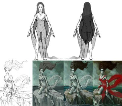 Process and character sheet for Siren by CaraKhan