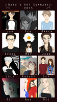 2015 Art Summary by ClassyNaru