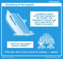 The Sinking Of The Hugantic by schizmatic
