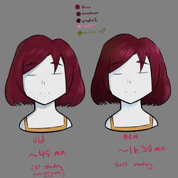 Hair Shading Test by Kugutsune9815