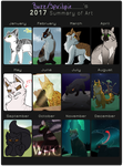 2017 Summary of Art by Spiritpie