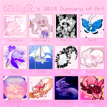 2014 Summary by pupom