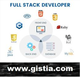 Miami Software Development Company by gistialabs