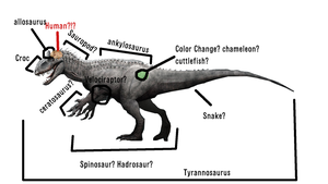 What is Indominus rex a hybrid of? by aGentlemanScientist