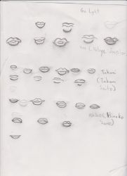 Feature Practice: Lips by unicornomics
