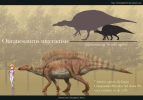 Ouranosaurus nigeriensis by Christopher252