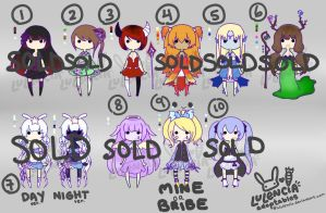 [OPEN] 100-175 POINTS: Adoptables Batch #1 ^ - ^ by Lululencia