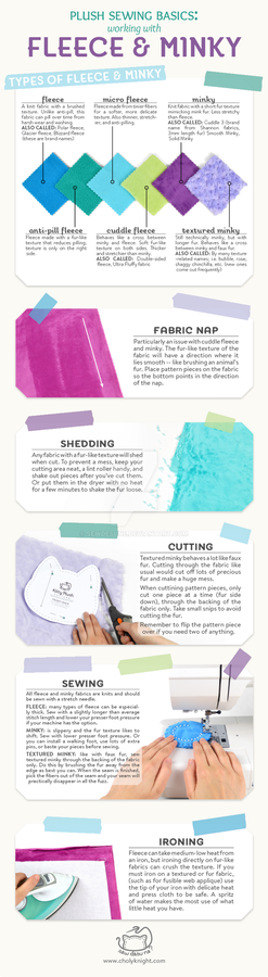 Working with Fleece and Minky Infographic