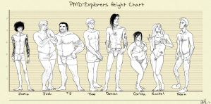Body Types by wandaluvstacos