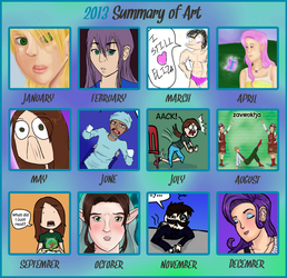 2013 Summary Of Art Meme by anime-freak-trish