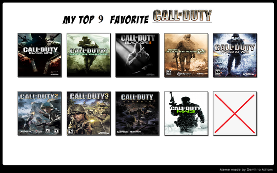 My Top 9 Favorite Call of Duty Games by BeeWinter55
