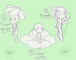 Spring chibis - YCH (Open/Unlimited slots) by 96-Adopts