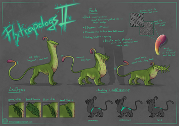Flytrapdogs II [semi outdated] by Surrial