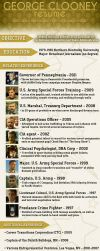 George Clooney Resume by maxevry